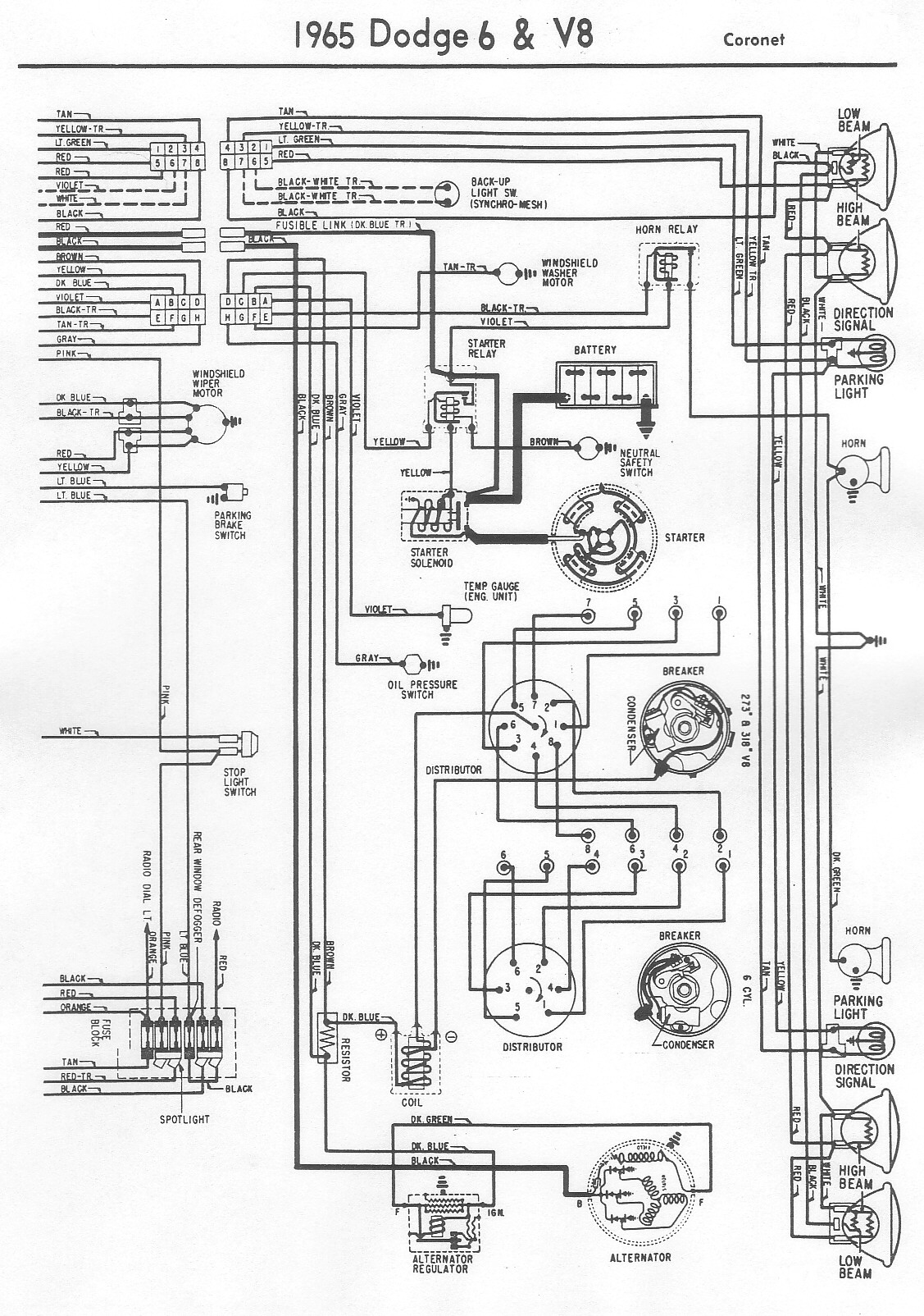 Plymouth Valiant Fuse Box Explained Wiring Diagrams 1973 Plymouth 1964  Plymouth Fuse Box